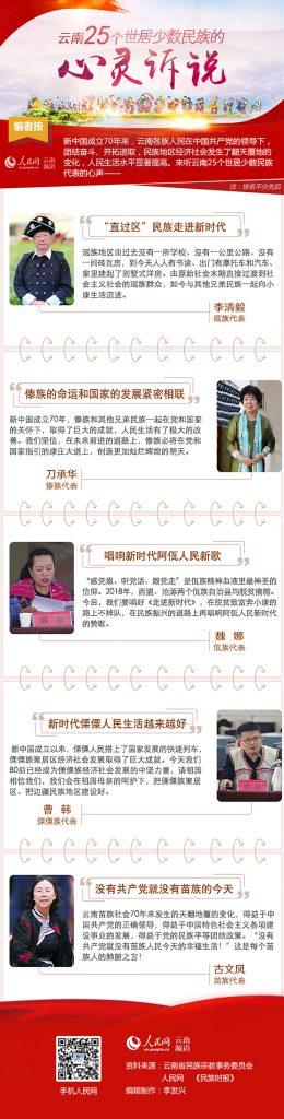 云南25个世居少数民族的心灵诉说(之一)