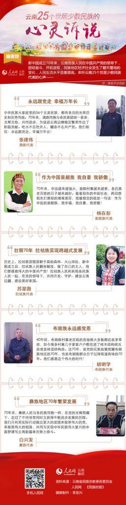 云南25个世居少数民族的心灵诉说(之二)