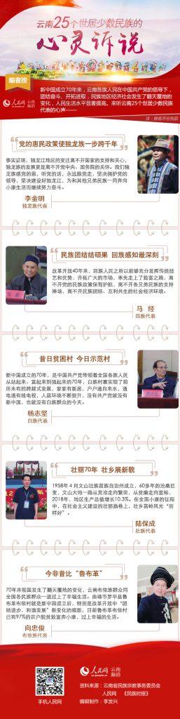 云南25个世居少数民族的心灵诉说(之四)